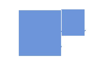 Los barcos de los niños escuela infantil san Marcos
